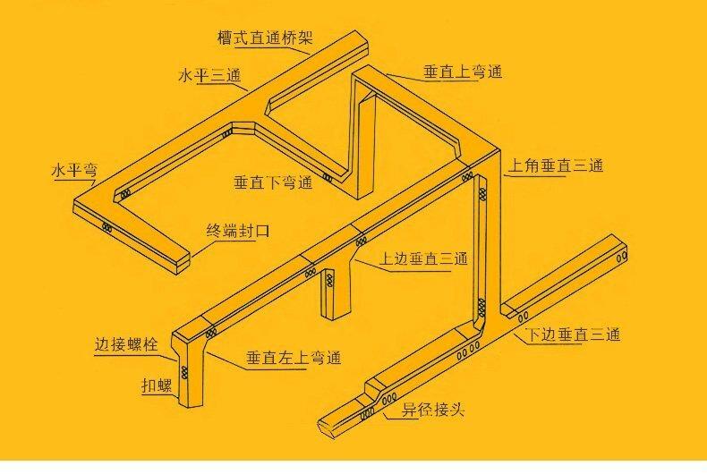 铝合金槽式桥架走势图