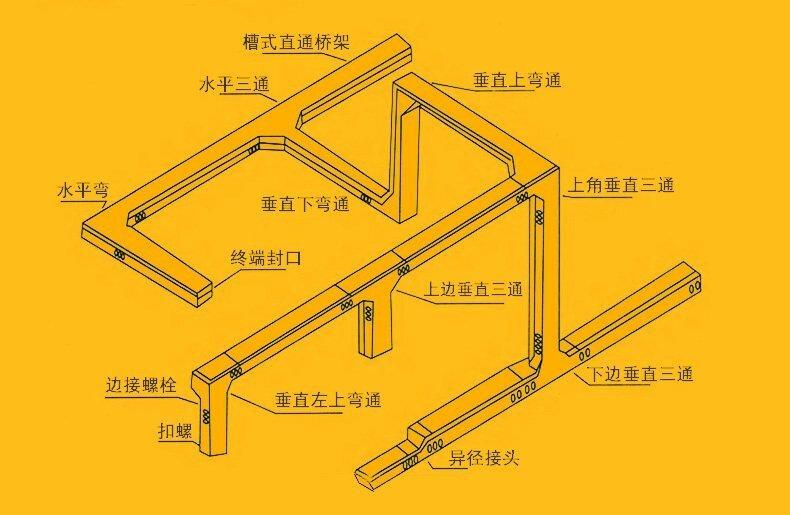 鋁合金托盤式橋架走勢圖