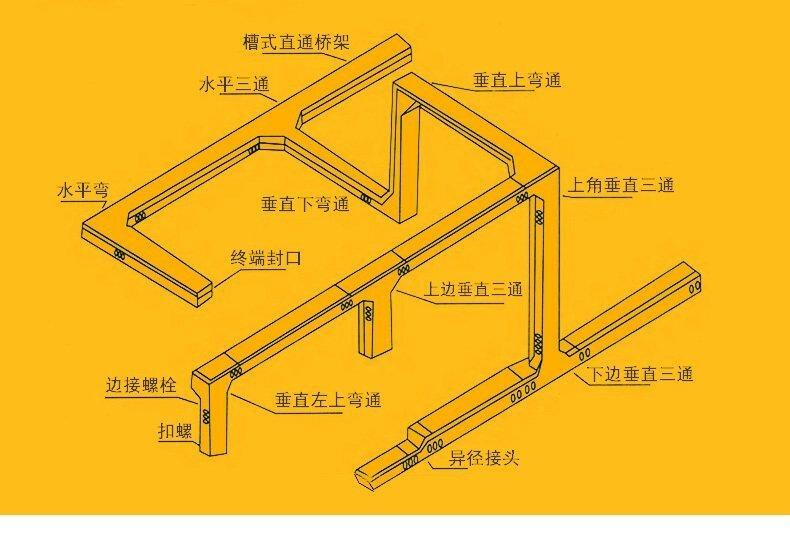 鋁合金梯式橋架走勢圖