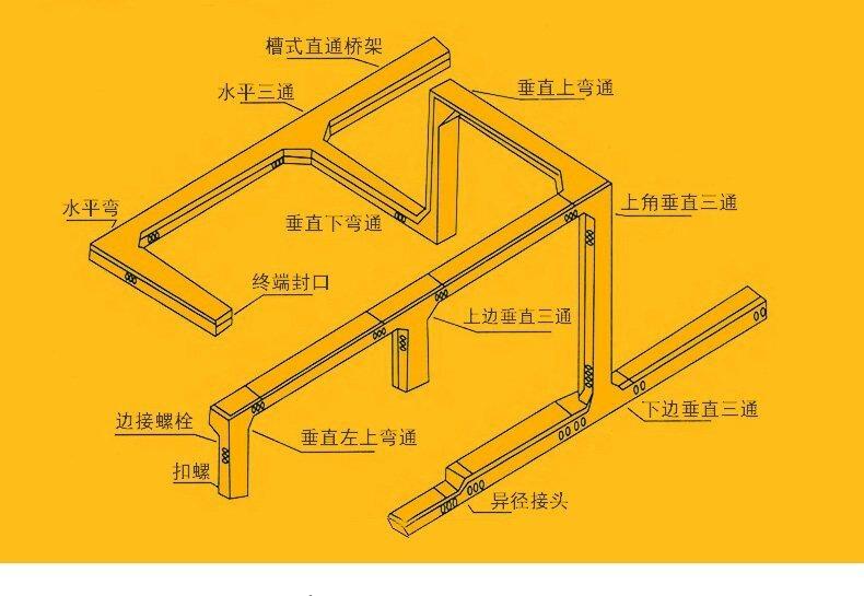 铝合金线槽走势图